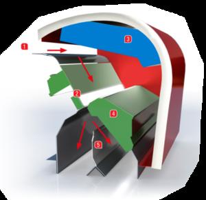 Redwave C Image